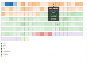 Index Visualization